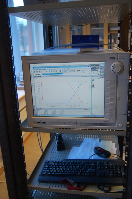 Picture of Parameter analyzer